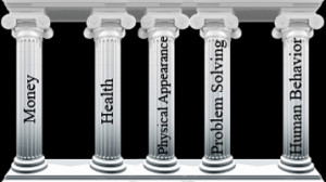 The five Absolute Pillars of Life